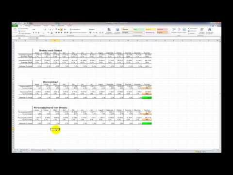 Budgetplanung im kleinen Unternehmen