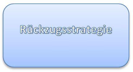 Erarbeitung von Rückzugsstrategien