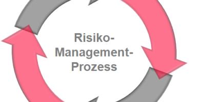 Phasen der Risikoueberwachung