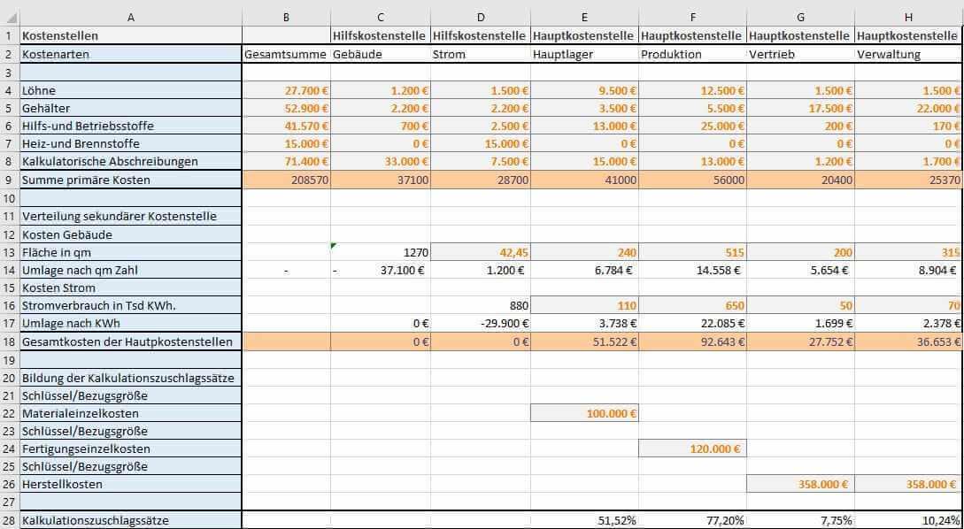 Beispiel eines Betriebsabrechnungsbogen