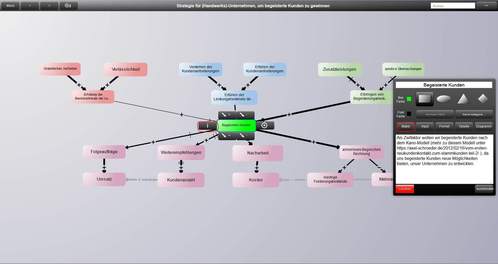 iModeler und Kano Modell - Aufruf der Erkenntnismatrix