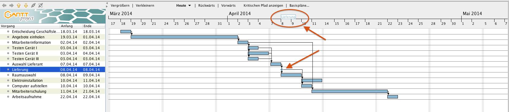 Meilensteinplanung im Netzplan