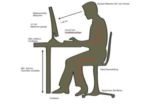 Ergonomischer Sitzarbeitsplatz