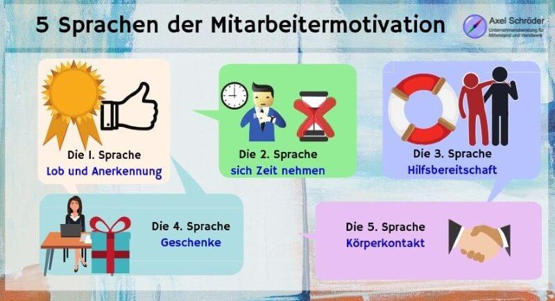 5 Sprachen Mitarbeitermotivation