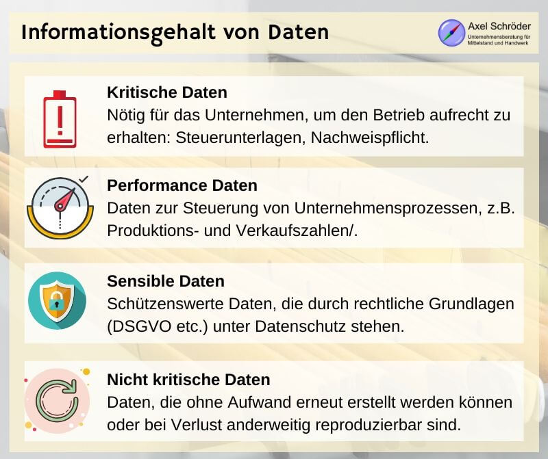 Datenanalyse Informations-Krtierien