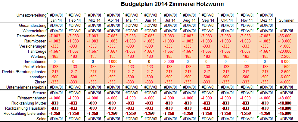 personal budget excel