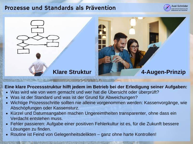 Prävention durch Prozessstandards