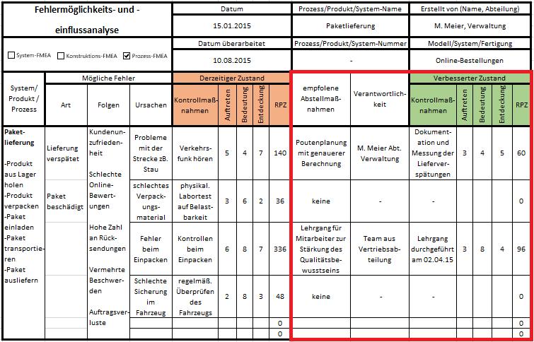 FMEA Excel Vorlage Anleitung Schritt 4