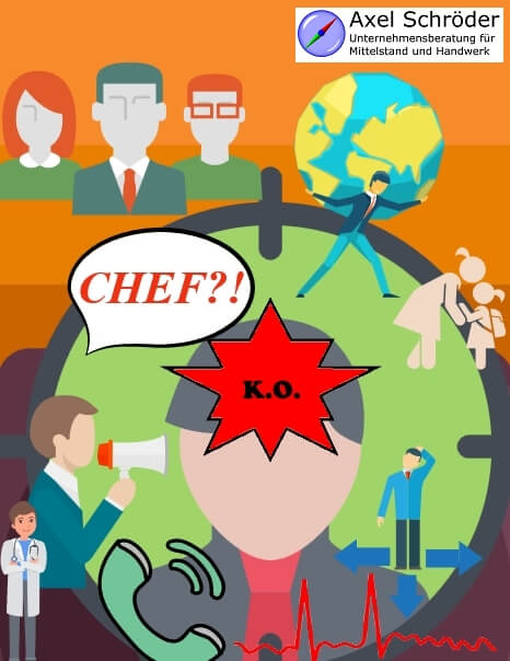 Chef im Stress