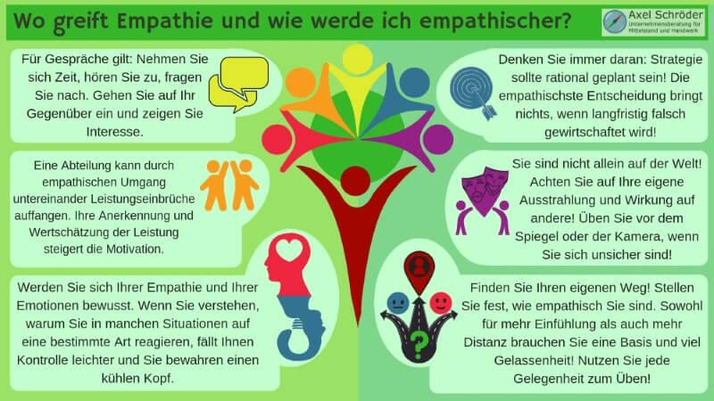 Wo greift Empathie und wie werde ich empathischer
