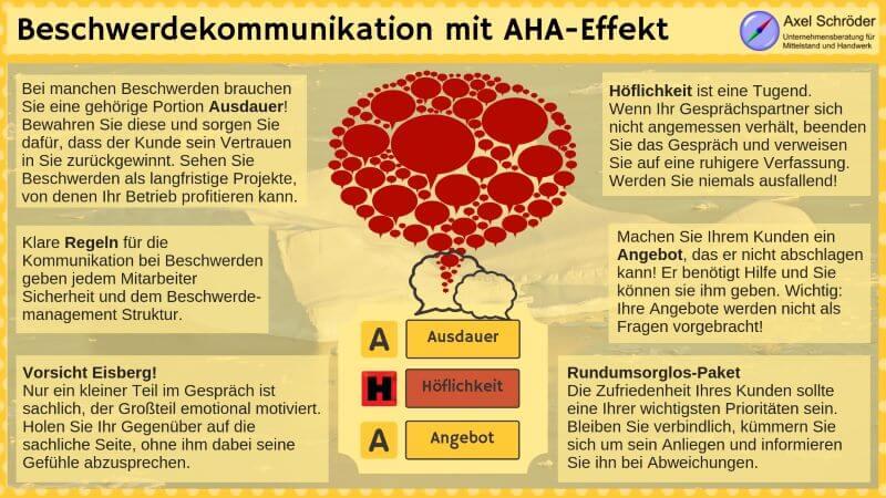 Beschwerdekommunikation mit AHA-Effekt