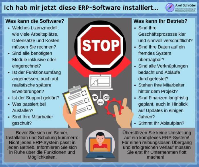 Checkliste: ERP-Software im Betrieb