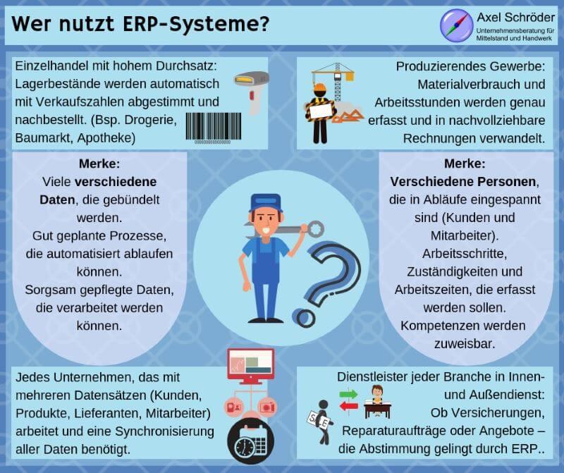 Wer nutzt ERP-Systeme?