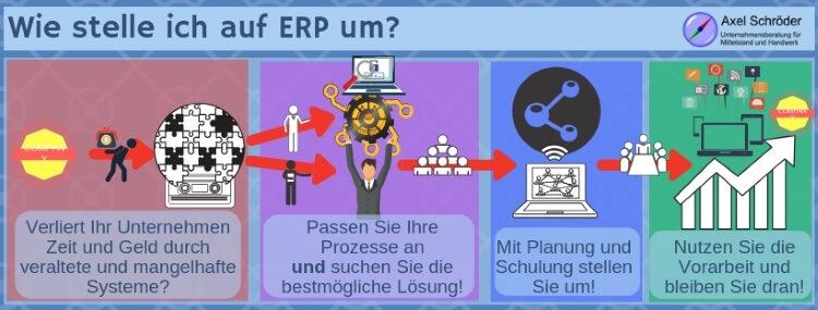 Wie stelle ich auf ERP um?
