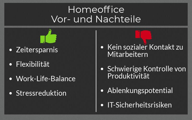 Vor- und Nachteile von Homeoffice