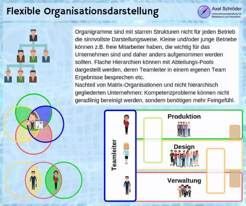 Möglichkeiten der Unternehmensdarstellung