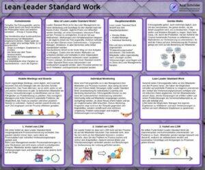 Lean Leader Standard Work Vorschau