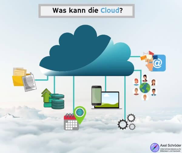 Was kann die Cloud?