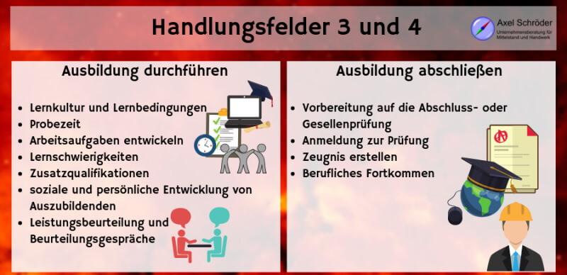 AdA-Schein: Handlungsfelder 1 und 2