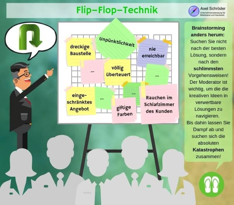 Flip–Flop–Technik
