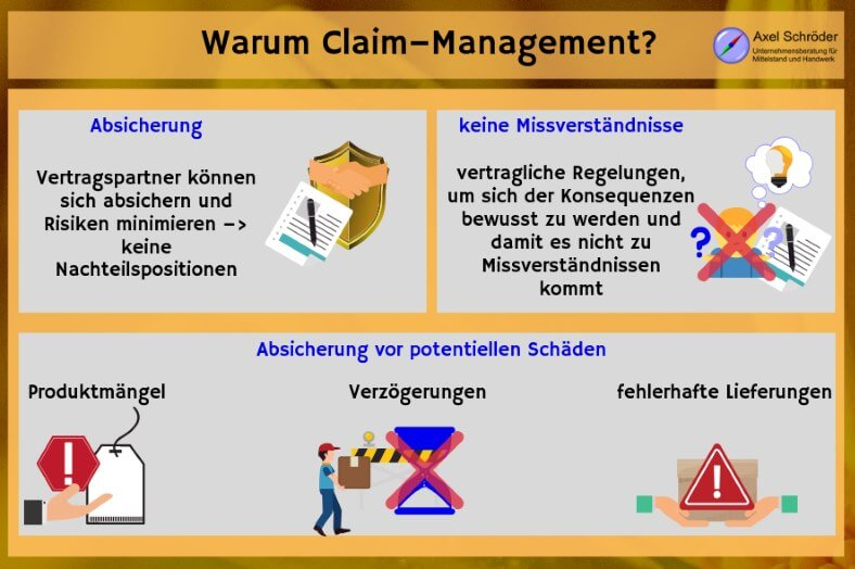 Warum Claim–Management