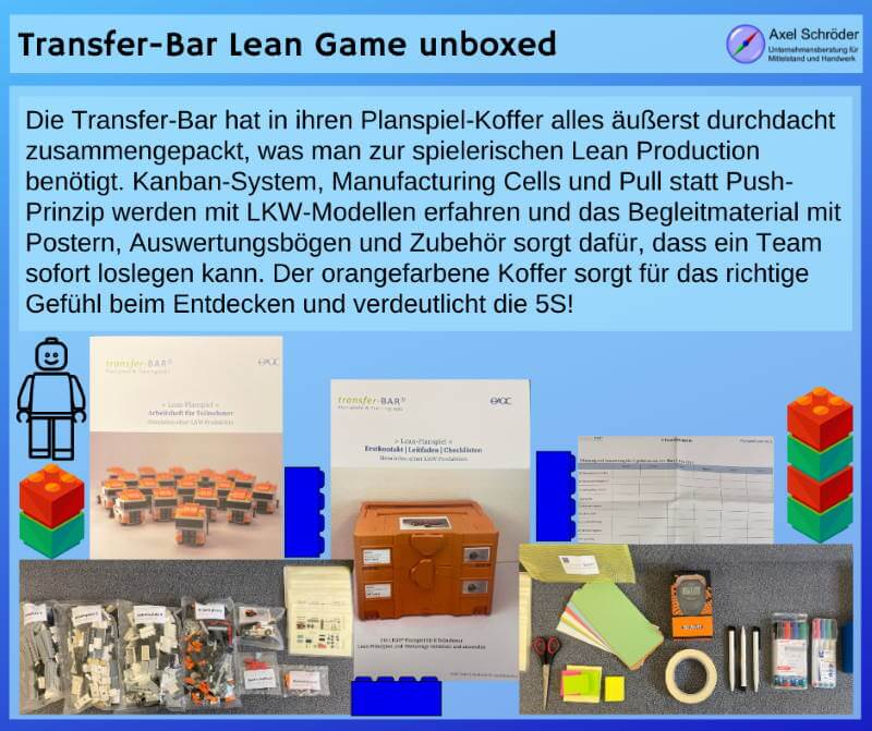 TransferBar Lean Game Unboxing