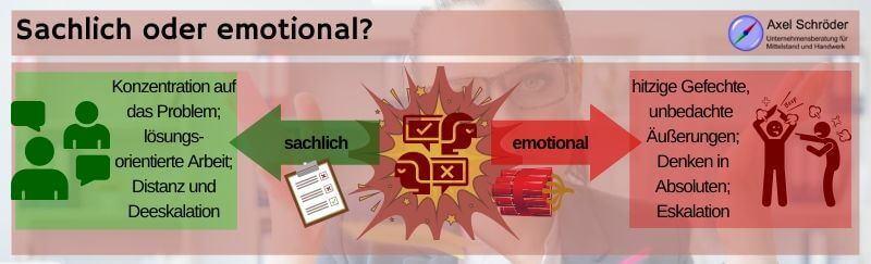 Konfliktmanagement zwischen Emotion und Sachlichkeit