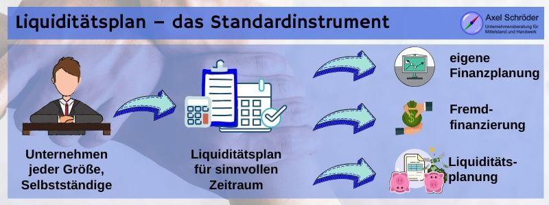 Liquiditätsplan für alle