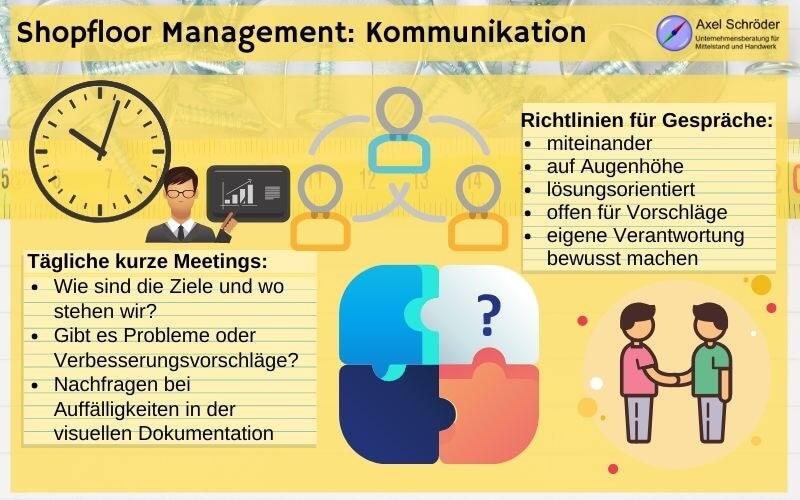 Shopfloor Management Kommunikation