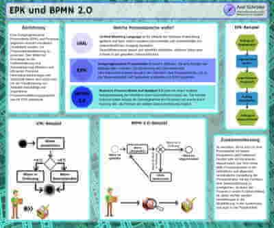 Superposter-BPMN-2.0 Vorschau