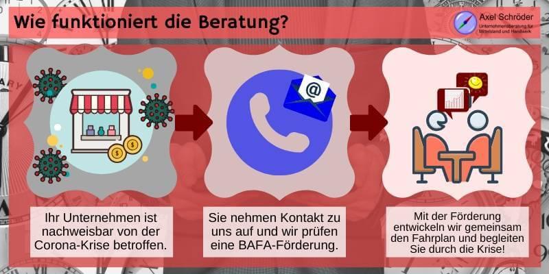 BAFA-Förderung mit der UAS