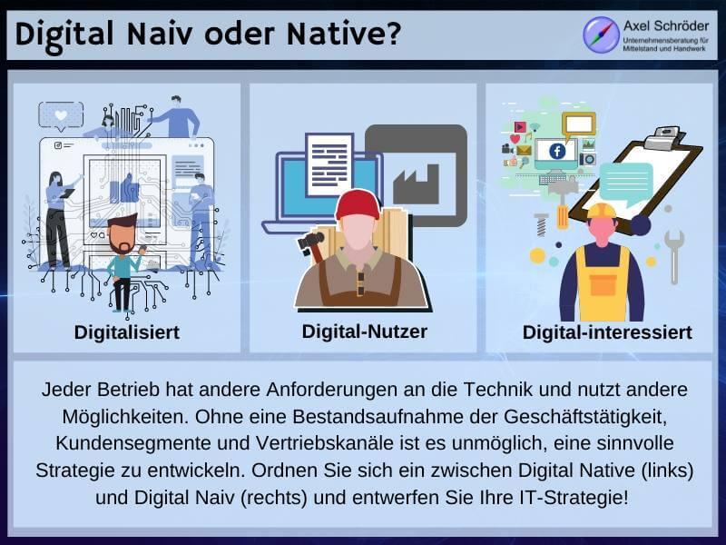 Digitaler Wandel in verschiedenen Stadien