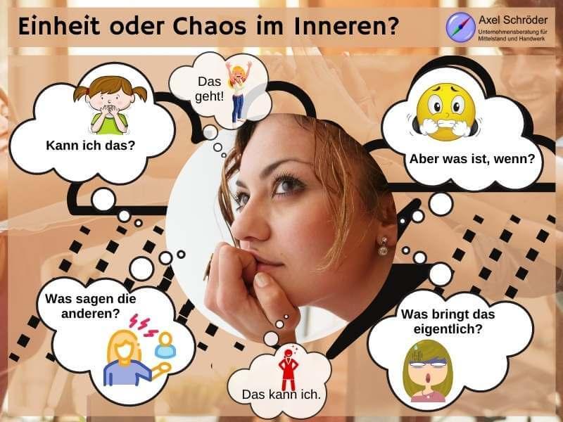 Inneres Team oder Chaos