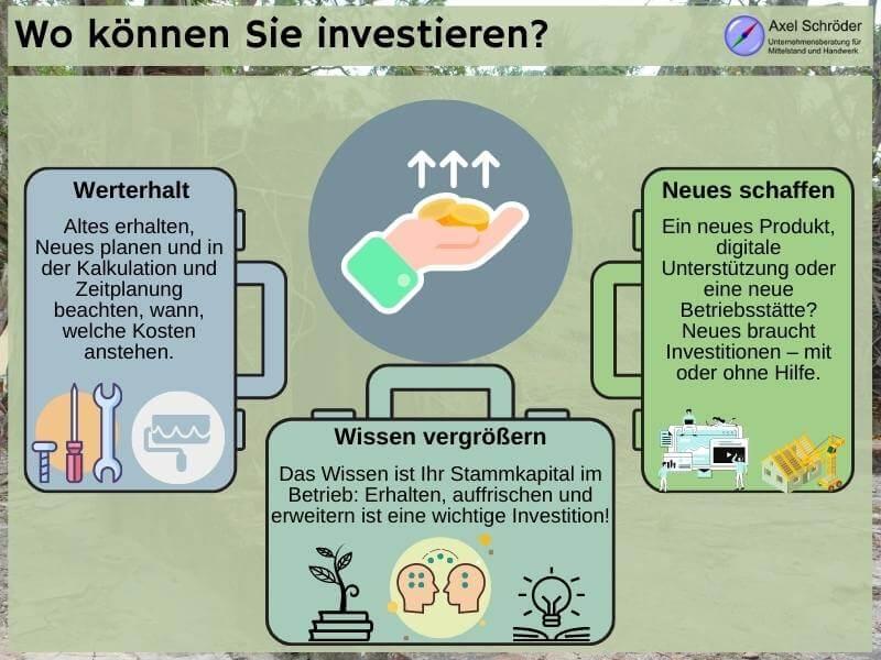 Bereiche für Investitionsstau