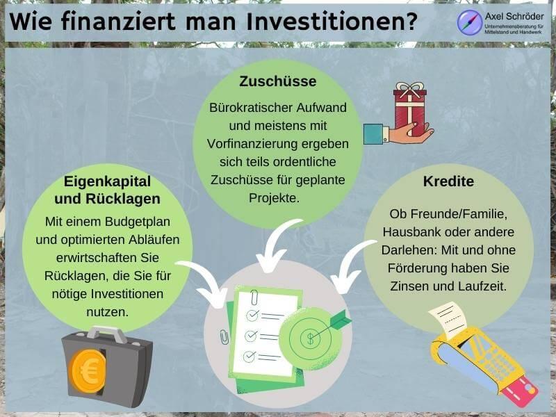 Investitionsstau beseitigen mit richtiger Finanzierung