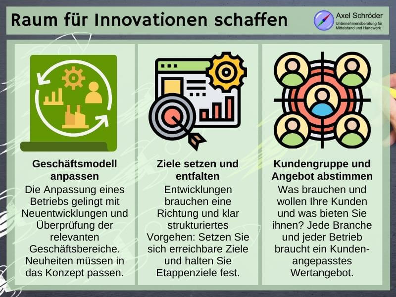 Grundlagen des Innovationsmanagements