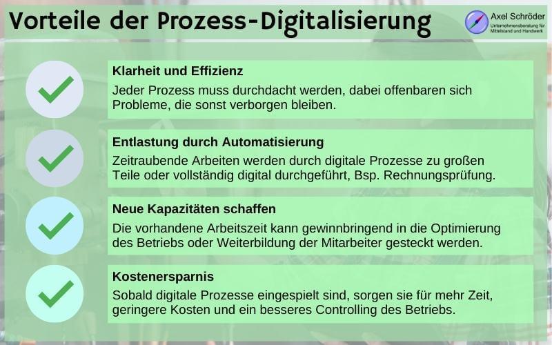 Digitale Vorteile!