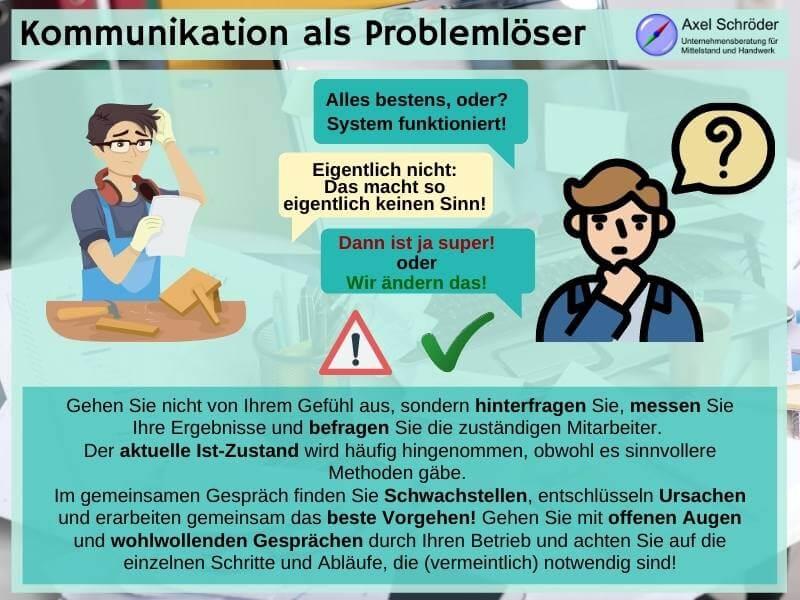 Problemlösung mit Kommunikation
