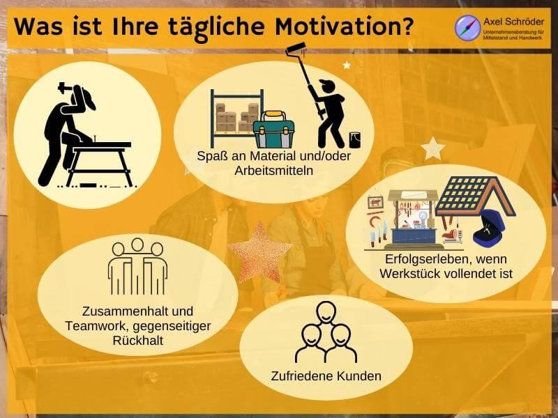 Ausbildung und Motivation
