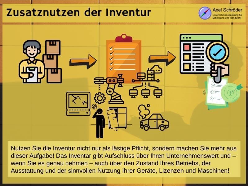 Inventar erstellen für mehr Übersicht