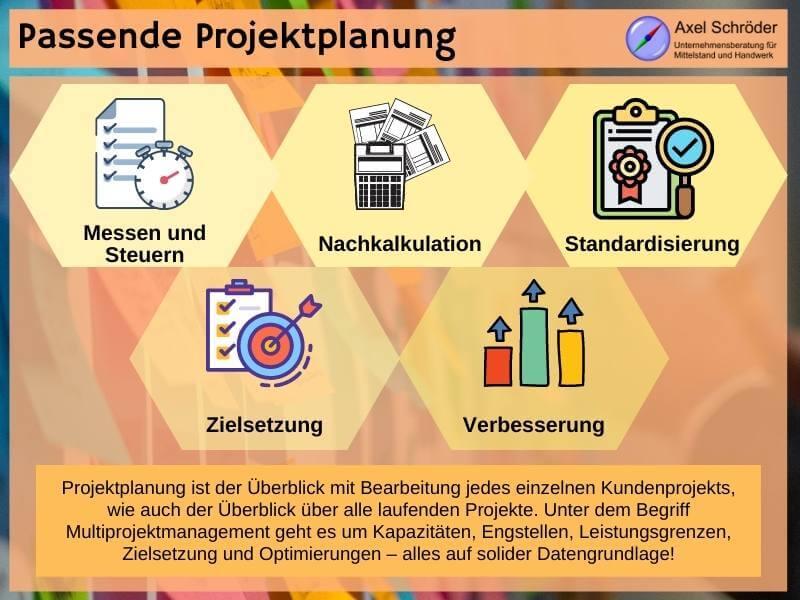 Kapazitätsplan in der Projektplanung