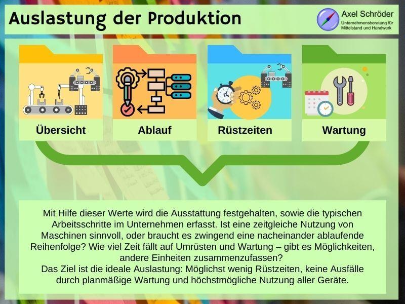 Kapazitätsplanung Produktion für bessere Auslastung