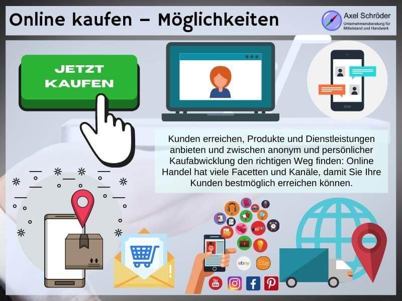 Online Handel Kanäle und Arten