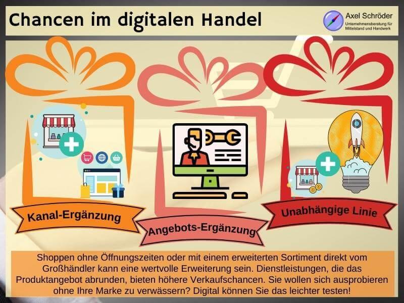 Online Shop und mehr im digitalen Handel