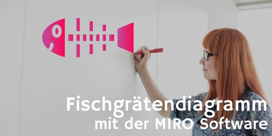 Problemsuche Miro Software Miro Board Fischgrätendiagramm © DAPA Images