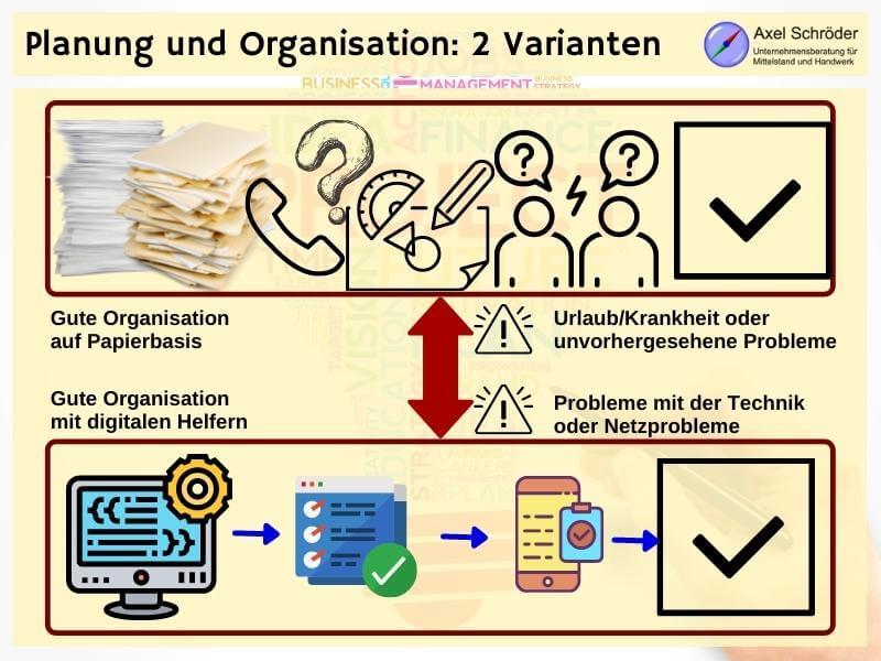 Digitale Planung oder Papierbasis