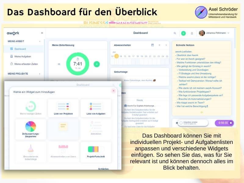 Digitale Planung durch persönliches Dashboard