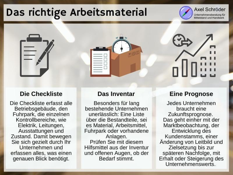 Unternehmensrundgang richtig vorbereiten mit Betriebsrundgang Checkliste