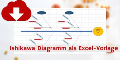 Ishikawa Diagramm Downloadvorschau