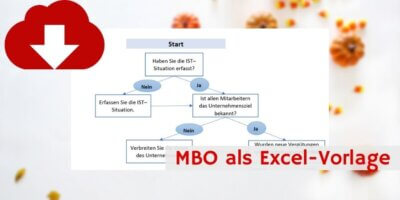 Management by Objectives Downloadvorschau